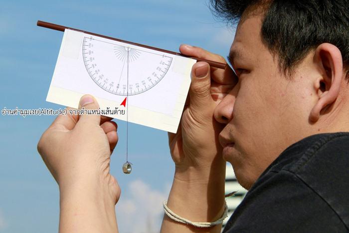 การวัดค่ามุมเงยโดยใช้เครื่องวัดมุมอย่างง่ายที่สร้างเองได้จากเครื่องวัดมุมและใช้หลอดกาแฟเป็นกล้องเล็ง ซึ่งอ่านค่ามุมจากตำแหน่งเส้นด้ายที่พาดบนสเกลครึ่งวงกลม