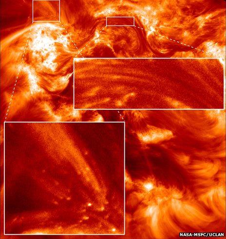 ภาพเผยให้เห็น สปาร์กเคิล จุดสว่างในบริเวณฟิลาเมนต์ของดวงอาทิตย์ (สี่เหลี่ยมจตุรัสเล็กและใหญ่) และพลาสมาที่เคลื่อนสวนกันไปจามเส้นสนามแม่เหล็ก (กรอบสี่เหลี่ยมผืนผ้าเล็กและใหญ่)
