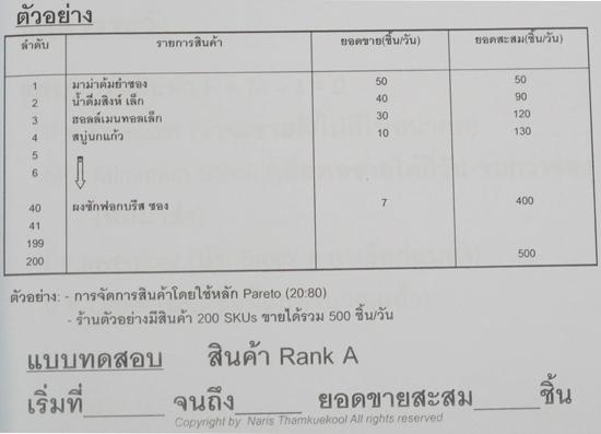 ตัวอย่างแบบฟอร์มตารางการบันทึกข้อมูลอันดับสินค้า