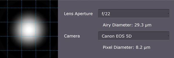 ตัวอย่างภาพจำลองการเกิด Airy Disk เมื่อบีบรูรับแสงให้แคบลง f/22 จนเกิดการเลี้ยวเบนของแสง (Diffraction) เมื่อแสงไปกระทบกับ Sensor แสงจะมีการฟุ้งกระจาย จนมันเหลือมล้ำไปกระทบ Pixel อื่นๆ (ภาพจาก<A HREF=