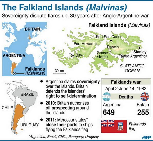 พื้นที่ในวงกลมทางตะวันออกเฉียงใต้ของอาร์เจนตินา แสดงที่ตั้งหมู่เกาะฟอล์กแลนด์ หรือที่ชาวอังกฤษเรียกว่าหมู่เกาะมอลวินาส