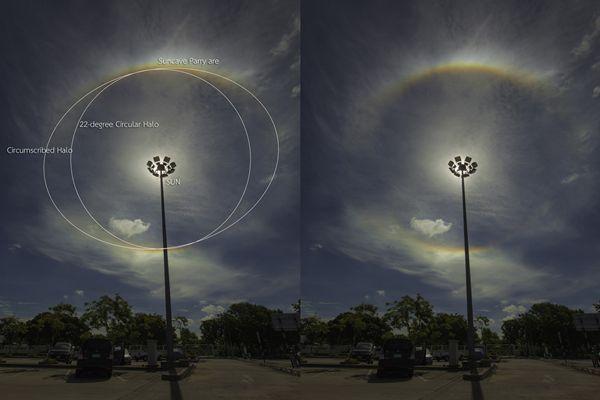 การทรงกลดแบบเซอร์คัมสไครบด์ (Circumscribed Halo)มีรูปร่างเป็นวงรี ที่มีเส้นรอบวงสัมผัสขอบของวง Halo 22 องศา ณ จุดบน-ล่าง โดยโค้งด้านบน-ล่าง ของ Circumscrbed Halo จะมีสีเข้มกว่า Halo ธรรมดา แต่โค้งด้านซ้าย-ขวา จะจางกว่าดังภาพข้างบน  ภาพปรากฏการณ์นี้ถ่ายภาพในช่วงเช้า เวลา 10.20 น. ณ ท่าอากาศยานจังหวัดเชียงใหม่ (ภาพโดย : ศุภฤกษ์  คฤหานนท์ / Camera : Canon 5D Mark ll / Lens : Canon EF 17-40mm. / Focal length :17mm. / Aperture : f/ 16 / ISO : 200 / Exposure :1/2000)