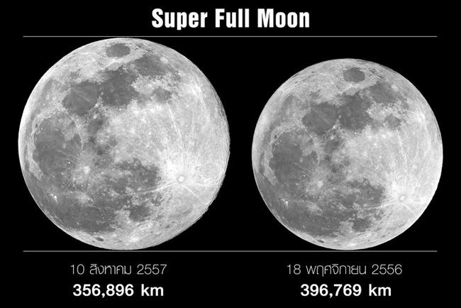 ภาพเปรียบเทียบดวงจันทร์เต็มดวงในช่วงเข้าใกล้โลกมากที่สุดในรอบปี 2557 กับดวงจันทร์เต็มดวงในช่วงปกติ (ภาพโดย : ศุภฤกษ์ คฤหานนท์ / Camera : Canon 5D Mark ll / Lens : Takahashi TOA 150  / Focal length : 1,100 mm. / Aperture : f/7.3 / ISO : 100 / Exposure : 1/400s)