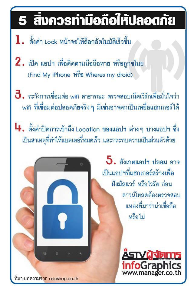 5สิ่งควรทำมือถือให้ปลอดภัย [info]