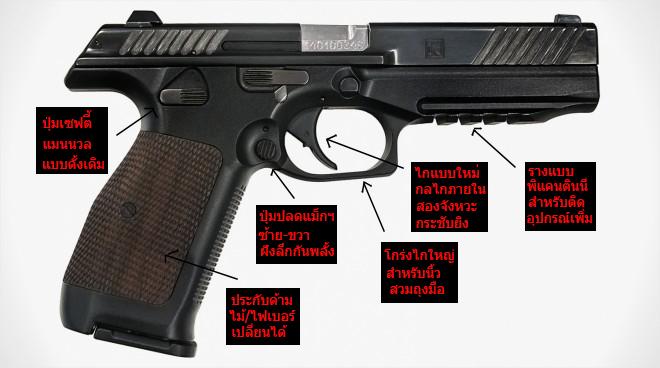 <FONT color=#00003>ประมวลความโดดเด่นของ PL-14 มาให้ดูกันง่ายๆ  ปืนปาสติก ของค่ายอาก้ายังซ่อนกลไกทันสมัยอื่นๆ อีกมาก อยู่ภายในโครงโพลีเมอร์ซึ่งล้วนเป็นคุณสมบัติใหม่และเป็นมาตรฐานใหม่ของปืนพกรัสเซีย.  </b>