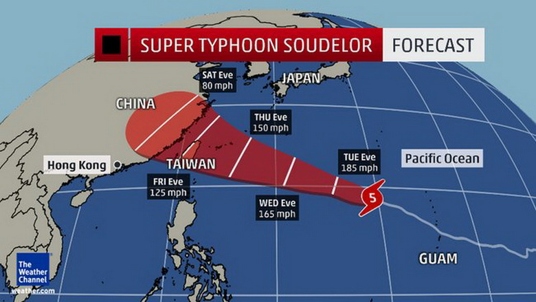 """นักอุตุฯ เตือน """"เซาเดโลร์"""" ยกระดับเป็น """"ไต้ฝุ่นระดับ 5"""" ขึ้นแท่นพายุหมุนแรงสุดในปีนี้"""