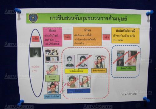 """รวบแก๊งนายหน้าแก๊งค้ามนุษย์ลวงสาวไทย """"ค้ากาม"""" แดนมังกร"""