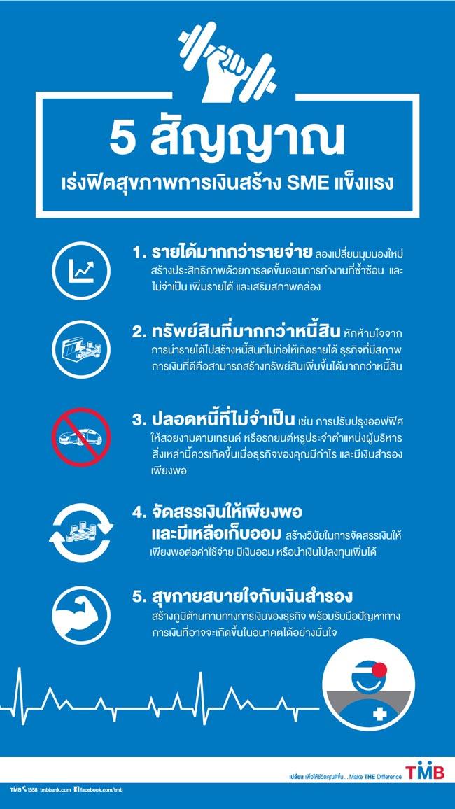5 สัญญาณเร่งฟิตสุขภาพการเงินสร้าง SME แข็งแรง
