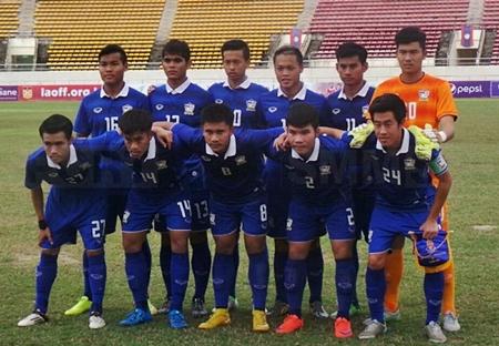ทีมชาติไทยชุดอายุไม่เกิน 19 ปี (ภาพจากแฟ้ม)