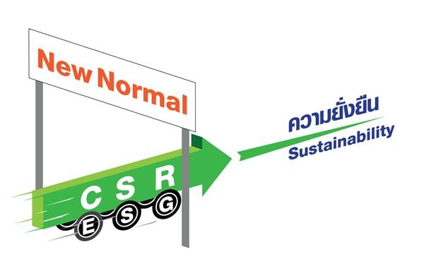 NEW Normal บริบทใหม่ กดดันให้มี CSR ของแท้ / ดร.สุวัฒน์ ทองธนากุล