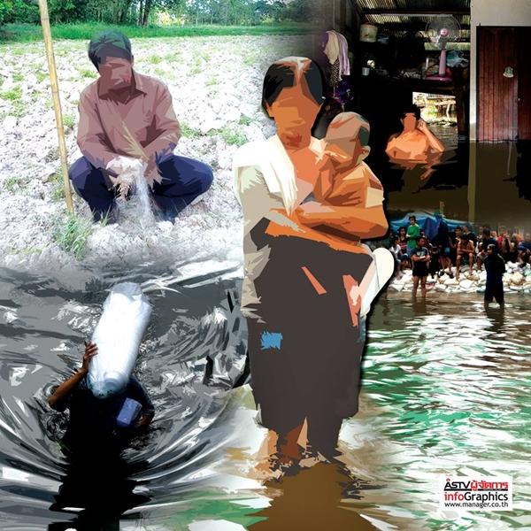 """วิกฤตภัยแล้งกระทบน้ำท่วม ไม่รีบจัดการ """"กทม.""""อ่วมแน่!"""