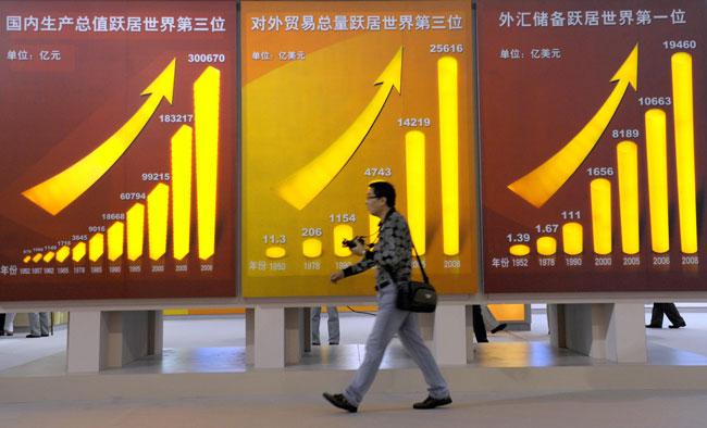 หุ้นไทยและแนวโน้มการลงทุน
