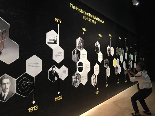 กำแพงประวัติศาสตร์แสดงไทม์ไลน์ความสำเร็จของวงการฟิสิกส์อนุภาค