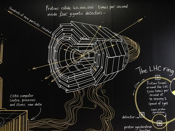 ภาพวาดที่ฝาผนัง ปูทางให้เราเข้าใจเครื่องยนต์กลไกของเซิร์น