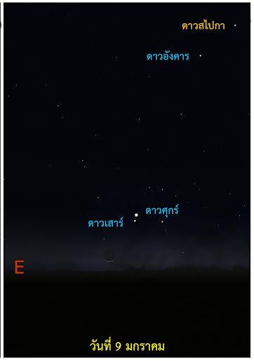 ภาพจำลองการเกิดปรากฏการณ์ดาวเคราะห์ชุมนุม วันที่ 9 มกราคม 2559 จากโปรแกรม Stellarium