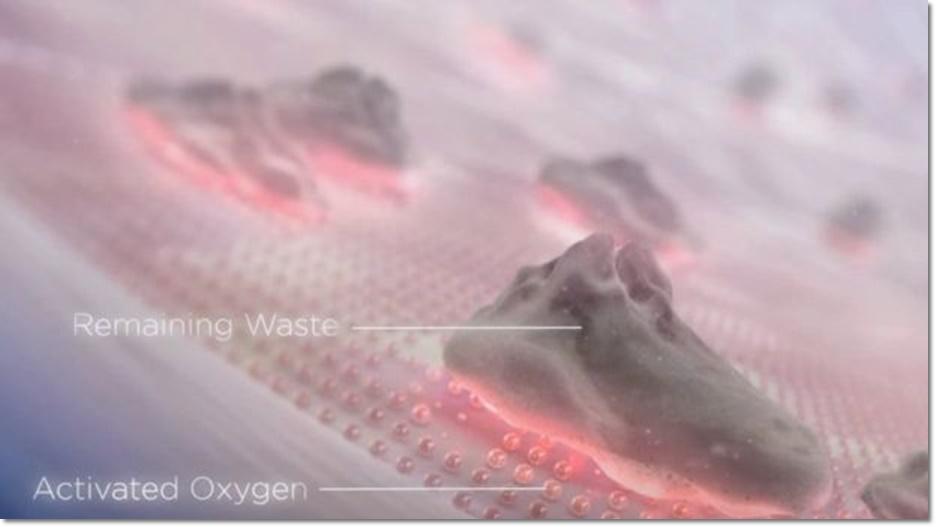 เทคโนโลยีโฟโตแคตาไลซิส (photocatalysis) ที่คิดค้นครั้งแรกในญี่ปุ่น ด้วยการทําลายสสารโดยการใช้แสงอัลตราไวโอเล็ตเป็นตัวเร่งปฏิกิริยา เพื่อช่วยให้ออกซิเจนไอออนทำลายแบคทีเรียและไวรัส