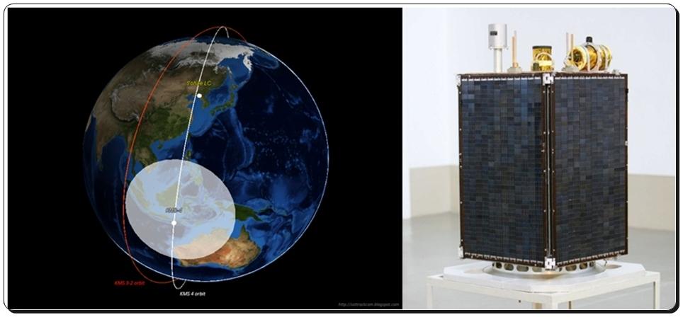 ภาพดาวเทียมKwangmyongsong-3 (ขวา)