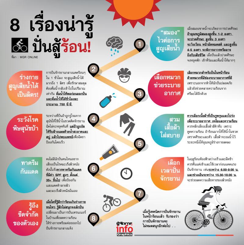 8 เรื่องน่ารู้..ปั่นสู้ร้อนไม่หมดสนุก!