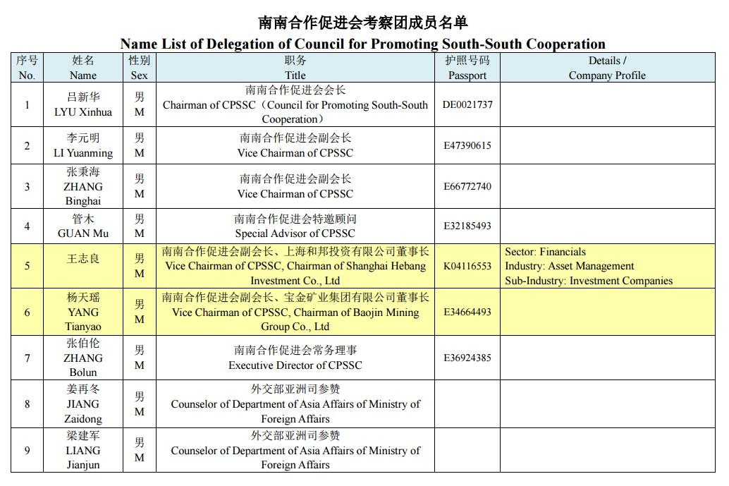 รายชื่อคณะนักธุรกิจที่เดินทางมาไทย ระหว่างวันที่ 9-13 เมษายนนี้ เป็นบริษัทขนาดใหญ่ในจีน