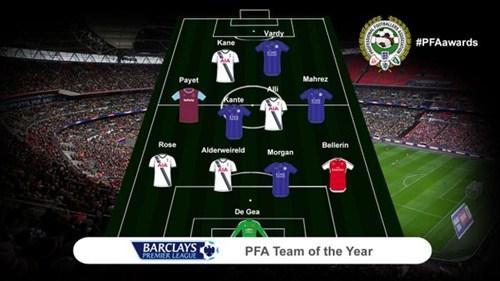 โฉมหน้าทีมยอดเยี่ยม PFA