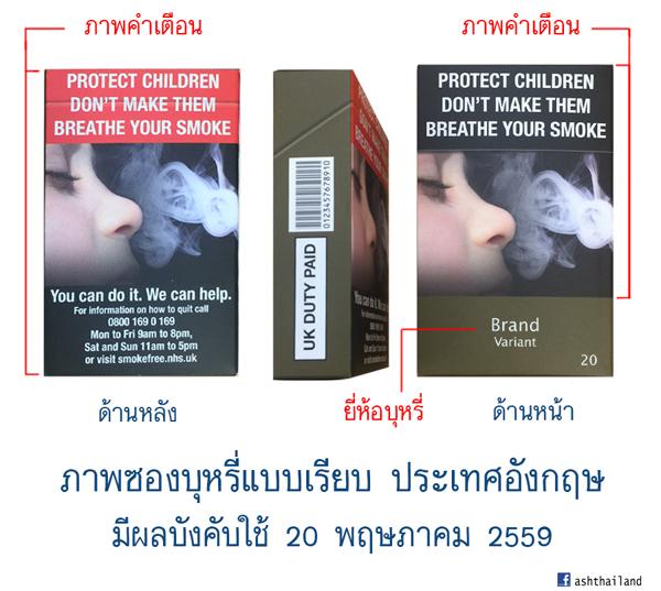 15 ชาติเตรียมออกกฎซองบุหรี่แบบเรียบ ยันไม่ใช่เวนคืนสิทธิเครื่องหมายการค้า