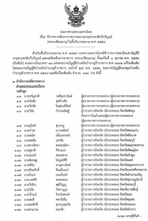 """เปิดรายชื่อ """"ผู้ว่าฯ 21 จังหวัด"""" จ่อเกษียณปี 59 ร่วมกับ 246 ข้าราชการมหาดไทย"""