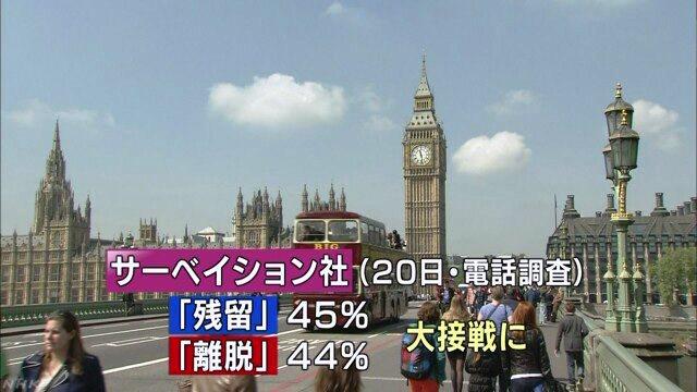 ญี่ปุ่นหวังอังกฤษอยู่กับยุโรปต่อไป