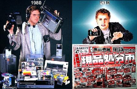 ทำไมแบรนด์ญี่ปุ่นไม่สามารถผงาดในเวทีโลก : Walkman และ Tai-man