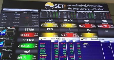 กองหุ้นกลาง-เล็กผลงานดี กรุงไทยโชว์ยิลด์เพิ่มกว่า 25%