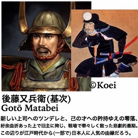 Gotō Matabei