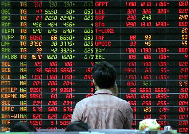 ผลเลือกตั้งสหรัฐฯ ที่ออกมาจะมีผลต่อทิศทางตลาดฯ ทั้งในระยะสั้นและระยะยาว