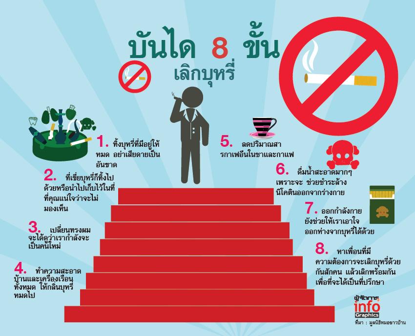 บันได 8 ขั้น: เลิกบุหรี่