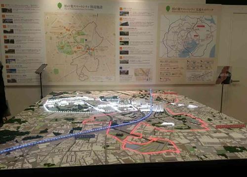 Kashiwa-no-ha Smart City