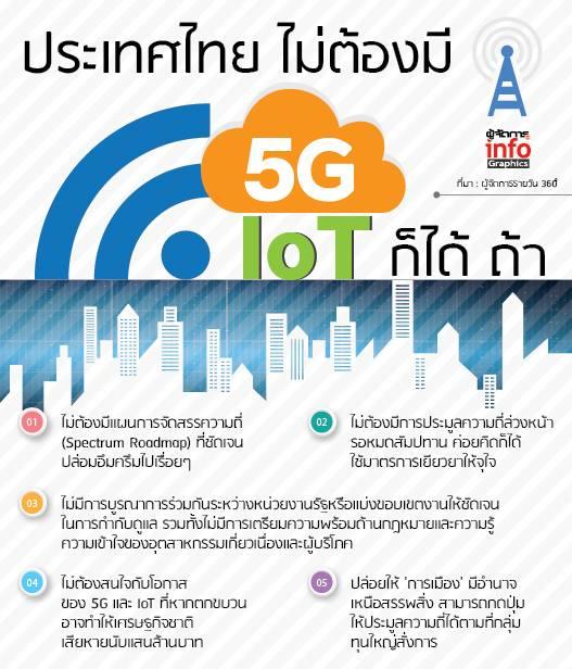 ผ่าทางตัน 5G ต้องแก้ปัญหาความถี่ !!
