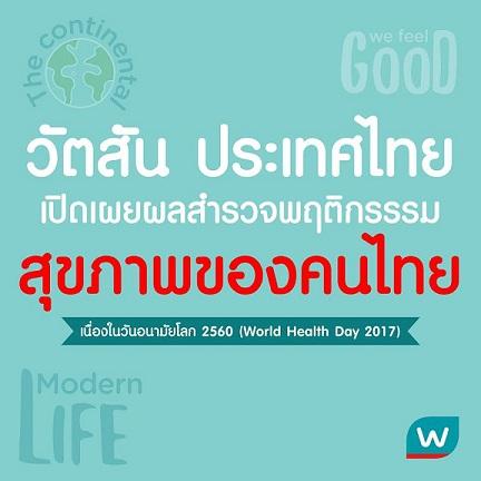 วัตสัน เปิดผลสำรวจสุขภาพคนไทย ใส่ใจสุขภาพต่ำกว่าค่าเฉลี่ยสากล!-ออกกำลังกายน้อย