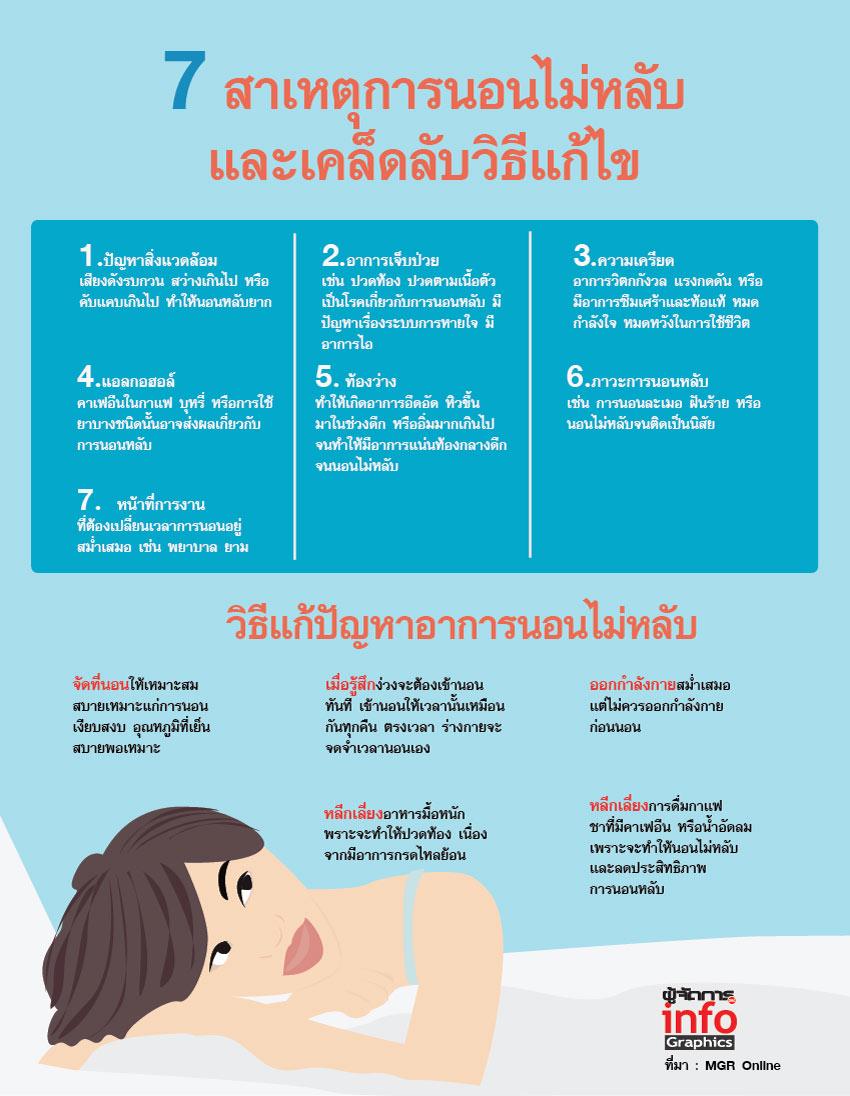 7 สาเหตุการนอนไม่หลับ และเคล็ดลับวิธีแก้ไข