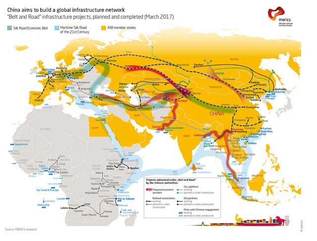 แผนที่ภูมิศาสตร์ หนึ่งแถบ หนึ่งเส้นทาง China's Belt and Road Initiative (BRI) ยุทธศาสตร์สำคัญแห่งศตวรรษที่ 21 ซึ่งจะสร้างความเปลี่ยนแปลงในสถานะมั่งคั่งและมหาอำนาจใหม่ โดยพื้นที่สีเหลืองคือประเทศที่เข้าร่วมสมาชิก ธนาคารเพื่อการลงทุนโครงสร้างพื้นฐานแห่งเอเชีย (เอไอไอบี) แล้ว (ภาพจาก www.merics.org)