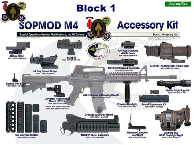 <br><FONT color=#00003>ภาพนี้แสดงให้เห็นอุปกรณ์ช่วยรบ สำหรับปฏิบัติการพิเศษ หรือ SOPMOD (Special Operations Peculiar Modification) Block I -- โปรดดูเปรียบเทียบกับ M4 ในภาพแรก ที่ติดตั้ง SOPMOD Block II. </b>