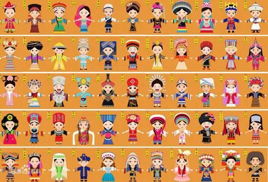กลุ่มชาติพันธุ์ของจีนในยุคโบราณ