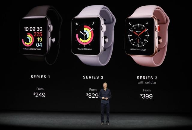 ราคาใหม่ของ Apple Watch (หน่วยเป็นเหรียญสหรัฐ)