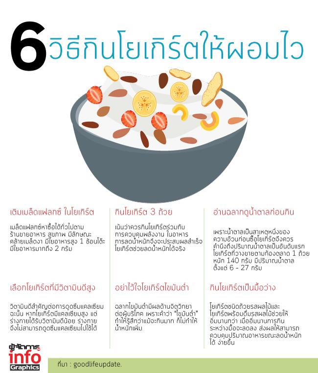 6 วิธี กินโยเกิร์ตให้ผอมไว