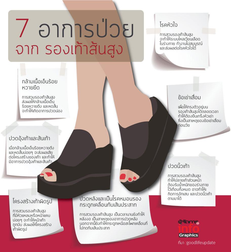 อาการป่วย จาก รองเท้าส้นสูง