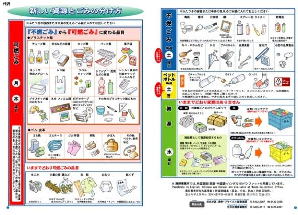 (ตัวอย่างการแยกขยะ และวิธีทิ้งขยะชนิดต่าง ๆ) ภาพจาก http://deangeli.exblog.jp