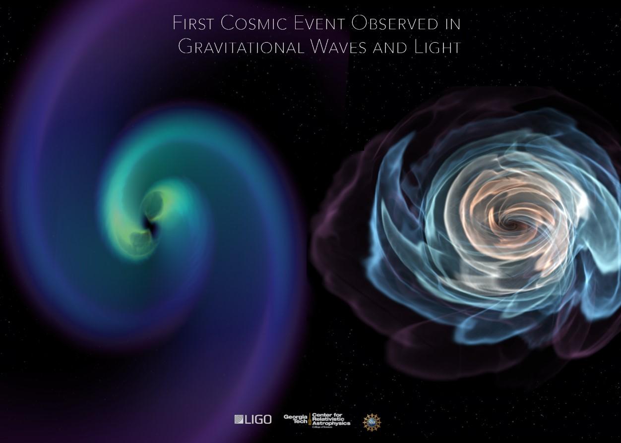 ภาพแสดงแบบจำลองการรวมตัวกันของดาวนิวตรอนสองดวง