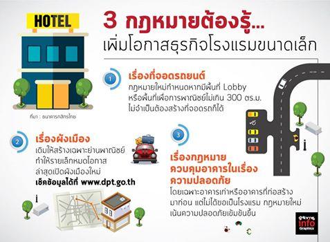 3 กฎหมายต้องรู้เพิ่มโอกาสธุรกิจโรงแรมขนาดเล็ก