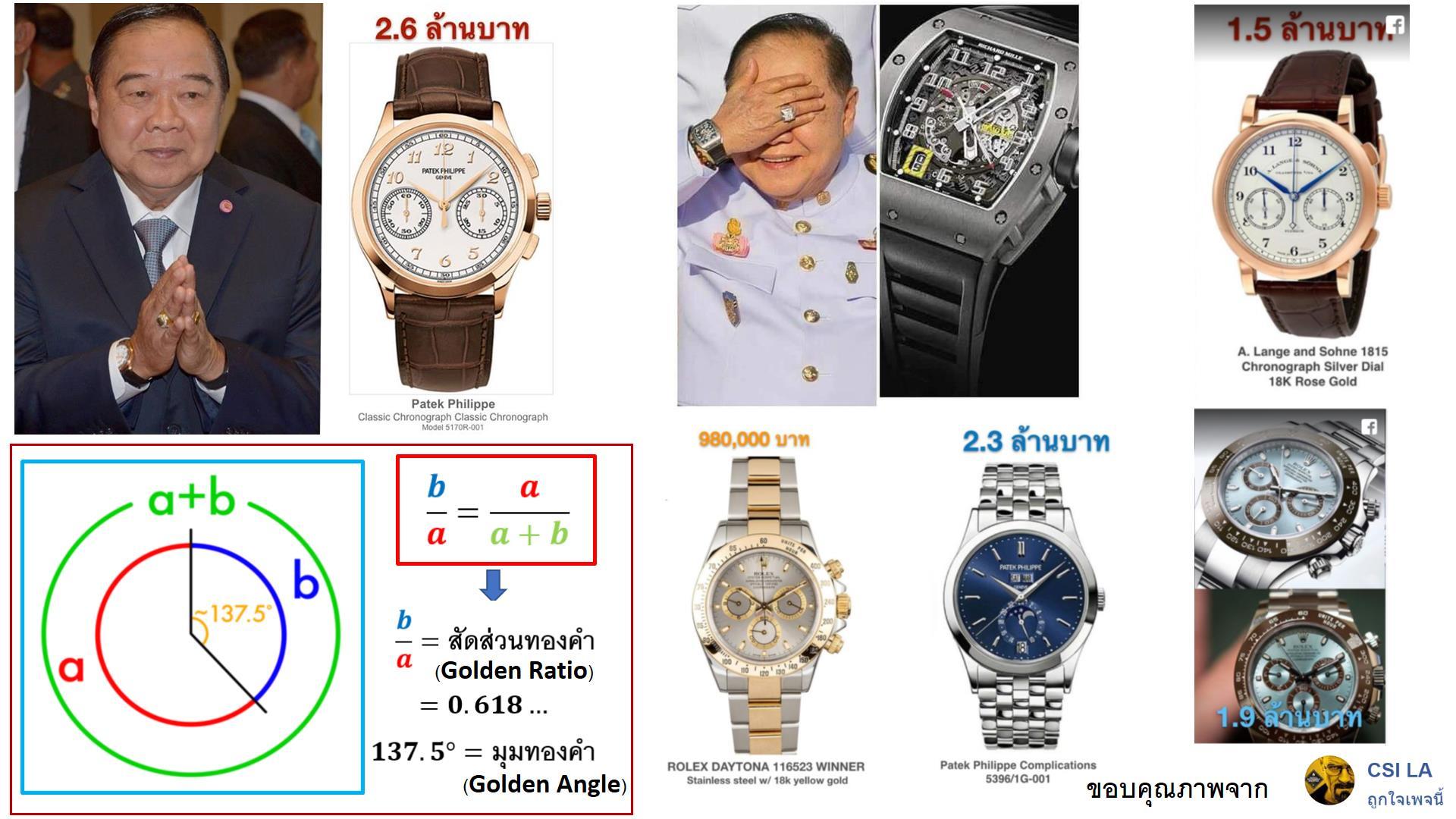 """จากกรณี """"นาฬิกาพลเอกประวิตร"""" ถึงจำนวนสำคัญในคณิตศาสตร์"""