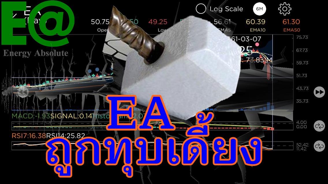 EA ถูกทุบเดี้ยง / สุนันท์ ศรีจันทรา