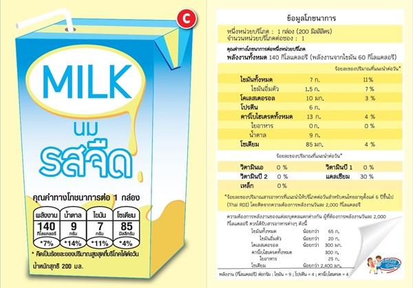 """ยังห่วงโภชนาการเด็กไทย เนสท์เล่จัดอีก """"สื่อการเรียนรู้ส่งเสริมโภชนาการ"""""""