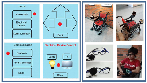 ภาพ A. วีลแชร์ไฟฟ้าอัจฉริยะ เวอร์ชั่นแรก Smart Eye-Tracking System กล้องอยู่บนแว่น
