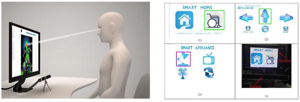ภาพฺ B : การต่อยอดพัฒนา วีลแชร์ไฟฟ้าอัจฉริยะ เวอร์ชั่นที่ 2 Smart-Eye Tracking System